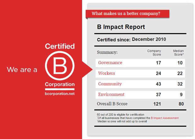 B Corporation | World Centric